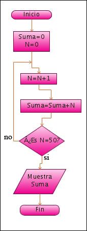 Unidad 1 diagrama de flujos y algoritmos para la solucin de ejemplos de diagramas ccuart Gallery