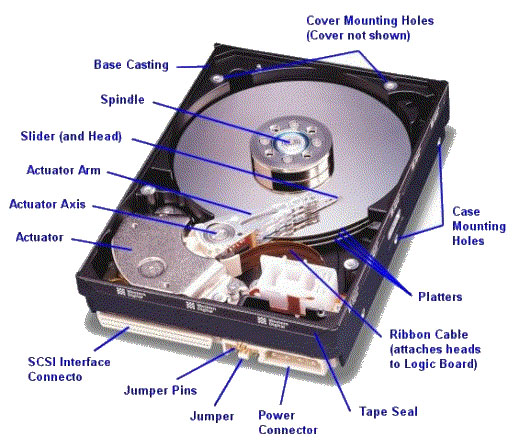 Como instalar un disco duro en la pc